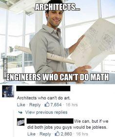 As a civil engineer