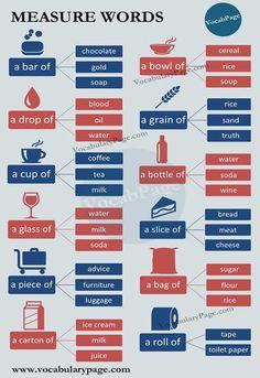 Forum | . | Fluent LandMeasure Words in English | Fluent Land