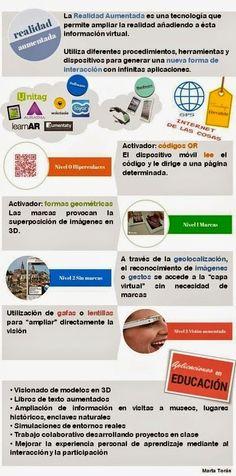 Realidad #aumentada