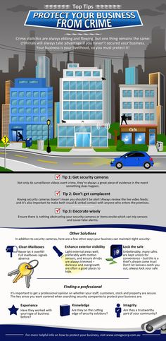 Protect your business from crime and burglary with these tips. #security #business #crimeprevention