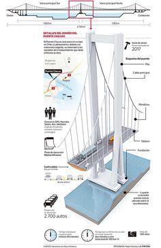 imagen-lt04-puente-chacao