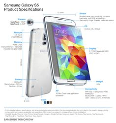 Samsung Galaxy S5 specifications