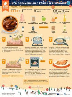 Как приготовить гуся, фаршированного кашей и яблоками | Стол | Новый год | Аргументы и Факты