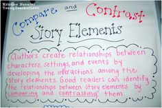 Compare and Contrast Two or More Characters in a Story {Freebies Included}