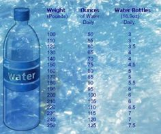 It's not just 8 glasses for everybody it depends on your weight how much you should drink to stay hydrated.  I think water is key to feeling good day to day.