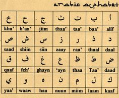 Arabic script - Wikipedia, the free encyclopedia