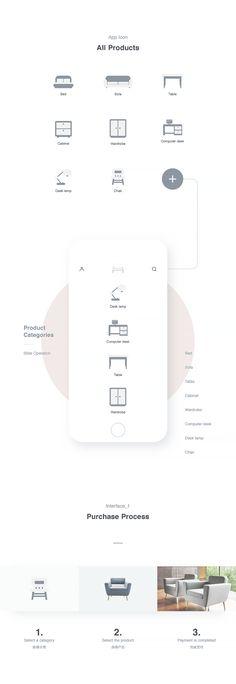 My home 2 Ui Ux Design, Interface Design, Layout Design, Icon Design, Graphic Design, Motion App, Ui Animation, Mobile Web Design, Ui Kit