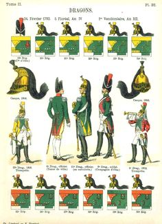 Dragons.1793 Uniformes de I'Armee Francaise 1690-1894
