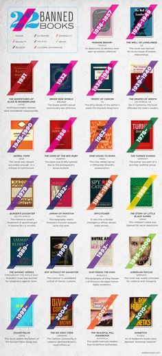 An interesting infographic of books that are currently banned or have been previously banned throughout the world.
