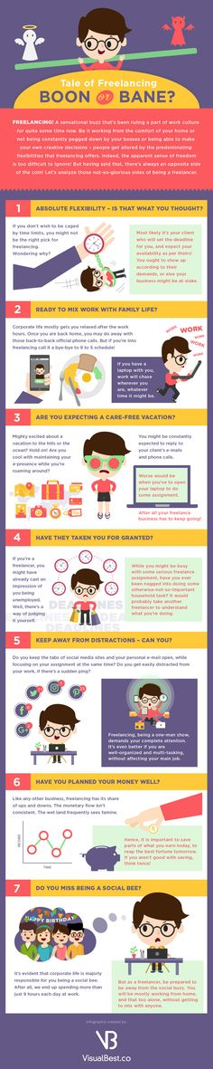 Is Freelancing Right For You? {Infographic}