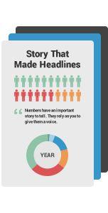 Här kan man skapa sin egen infografik = att visualisera undersökningsresultat på ett kortfattat och lättbegripligt sätt.