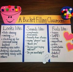 """just bought the book """"have you filled a bucket"""" for my future class, this would be perfect to go with it!!"""