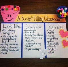 A Bucket Filling Classroom Classroom Organisation, Classroom Displays, Classroom Management, Behavior Management, Classroom Ideas, Organization, Bucket Filling Classroom, Bucket Filling Activities, Classroom Behavior
