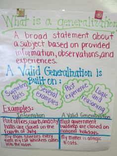 literacy anchor charts | Reading Anchor Charts / Generalization