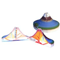 classical conversations cycle 1 week 16 week 17. kinds of volcanoes. printable 3d volcano to make of Mt. Fuji. CC C1 W16 W17