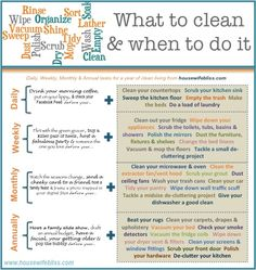 What to clean & when to do it!