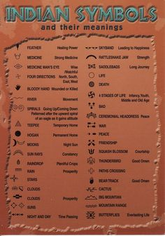 American Indian symbols and their meanings.Native American Indian symbols and their meanings. Native American Symbols, Native American Quotes, Native American History, Native American Indians, Native Americans, Cherokee Symbols, Native Symbols, Native American Tattoos, Cherokee Indian Tattoos