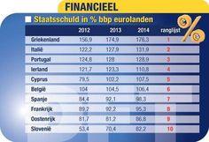 begroting europese unie 2015 - Google zoeken