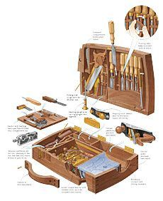 Preview - Fine Fit for Fine Tools - Fine Woodworking Article