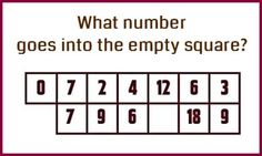 Number Puzzle : What number goes into the empty space? | Fun Things To Do When Bored