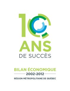 This study by Québec International takes stock of the main economic indicators used to assess the performance of the region. It provides an objective assessmen… Take Stock, Quebec City, 10 Years, 10e Anniversaire, Metropolitan, Success, Occasion, Industrial Fabric, Quebec