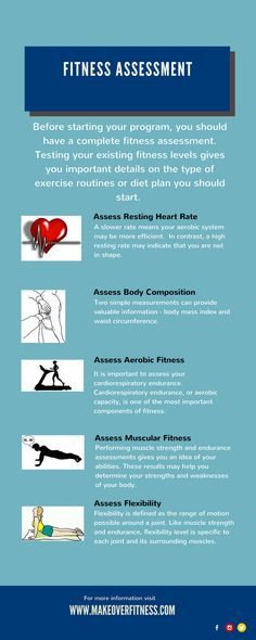 printable fitness assessment forms Fitness Assessment Test