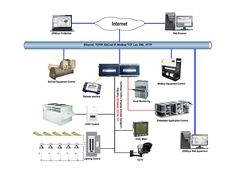 automatic-and-control-systems-for-energy-saving