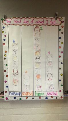 "First Day Jitters Feelings Graph for 1st Graders. Inspired by the book, ""First Grade Jitters"" by Robert Quackenbush. The graph is an activity included in my First Grade Jitters packet."