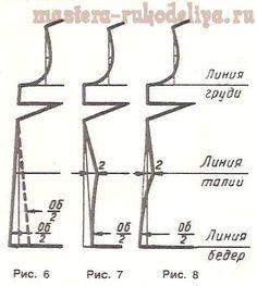 Выкройка-основа для вязаной одежды