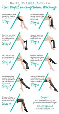 717564b4e92 How to put on compression stockings. Easy tips for donning support socks  and tights.