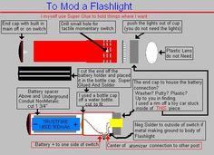 Basic ecig tube mod / flashlight mod wiring diagram