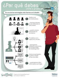#Infografía Por qué debes unirte a los grupos de #LinkedIn???   vía  #Telefonica…