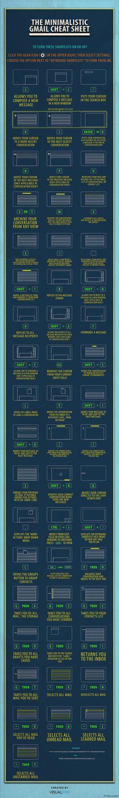cheat sheet gmail