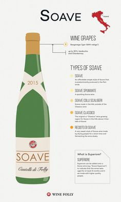 """Soave (""""swah-vay"""") is an Italian white wine made of Gargenega grapes from Veneto, Italy. Soave wine is known for its melon-and-orange-zest flavors as well as its ability to age. Wine Wednesday, Pinot Noir, Sweet Italian Wine, Wine Infographic, Wine Chart, Wine Folly, Wine Education, Wine Guide, Wine Brands"""