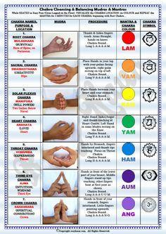 chakra hand signs - Google Search