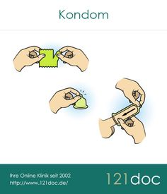 Anwendung Kondom