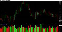 mcx copper day trading call for 6 nov 2015   Dalal street winners