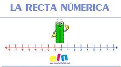 Método de la recta numérica para enseñar matemáticas