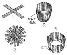 TLC Family African Tutsi Basket - Idea for Story of Ruth - Gathering Wheat