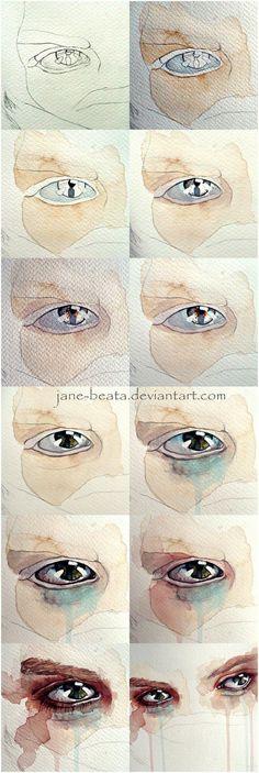 Watercolor eye tutorial, one eye closeup by =jane-beata on deviantART: