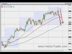 FOREX TRADING   Friday trading - http://forex.onwired.biz/day-trading/forex-trading-friday-trading/