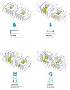 develop concept in architecture. some ideas for inspiration of designers. Plan Concept Architecture, Architecture Résidentielle, Architecture Portfolio, Architecture Diagrams, Urban Planning, Urban Design, Design Projects, Site Analysis, Aleppo