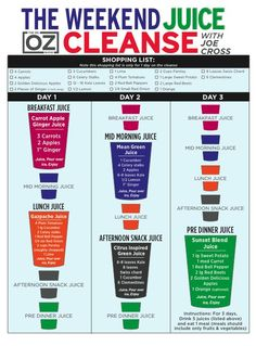 Dr. Oz Juice Cleanse
