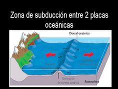 Tectonica de placas (La Mejor Explicacion) - YouTube