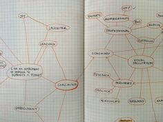 Mind Maps | by PB Hastings