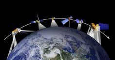 The A-train constellation of satellites orbiting Earth Greenhouse Effect, Greenhouse Gases, School Science Experiments, Between The Oceans, Carbon Cycle, Nevada Mountains, Nasa Missions, What Is Science, Sea Level Rise