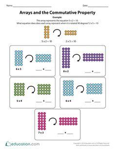 properties of multiplication commutative multiplication worksheets multiplication and worksheets. Black Bedroom Furniture Sets. Home Design Ideas