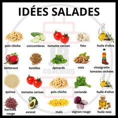 Healthy Chips, Healthy Banana Bread, Healthy Cake, Healthy Muffins, Healthy Smoothies, Healthy Desserts, Diabetic Food List, Diabetic Recipes, Diet Recipes