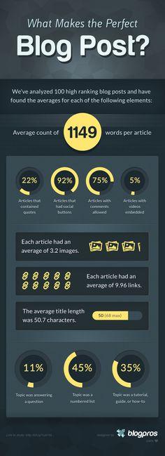 The Perfect Blog Post #Infographic | via #BornToBeSocial - Pinterest Marketing