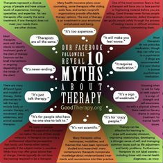 10 Myths about Therapy